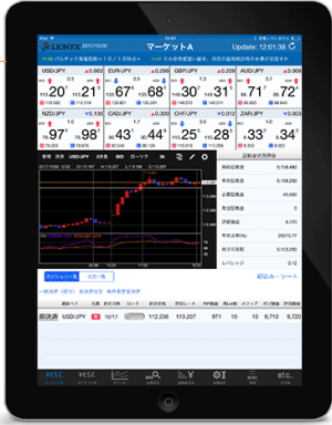 LIONFX for iPad
