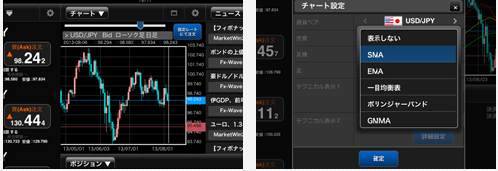 Androidタブレット版の特長