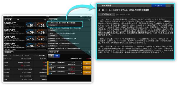 FXブロードネット Tabletアプリ